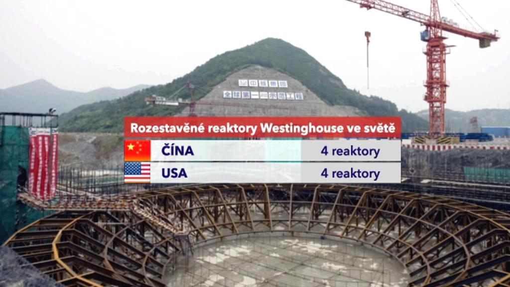 Projekty firmy Westinghouse