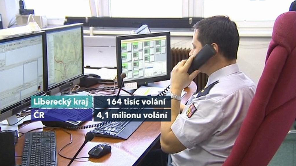 Počet volání na linku 112 za rok 2012