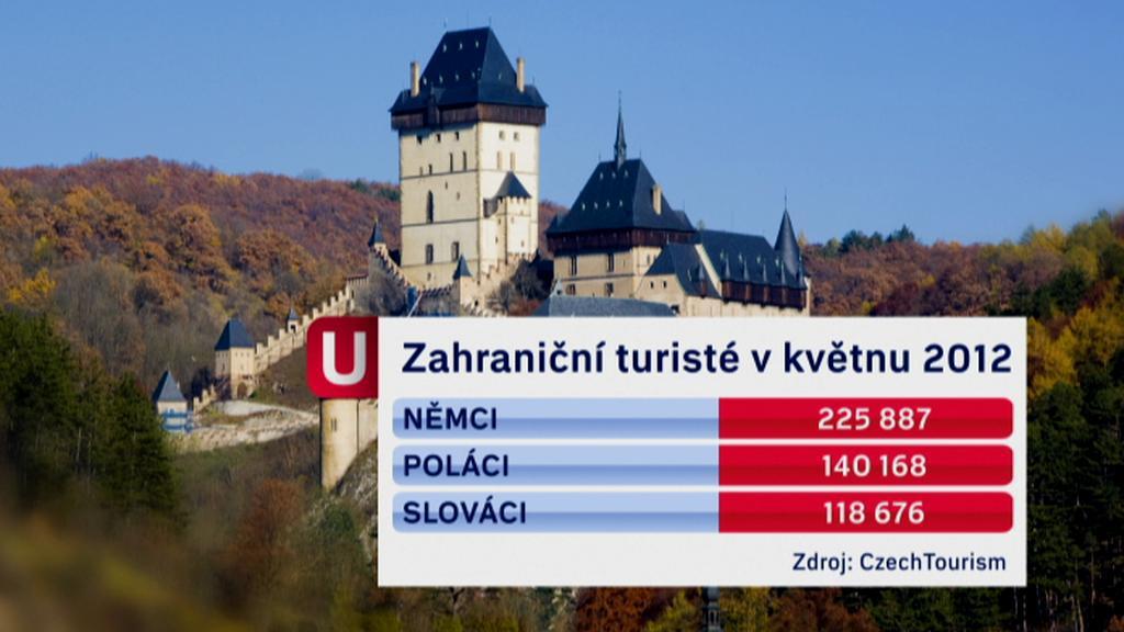 Turisti v ČR
