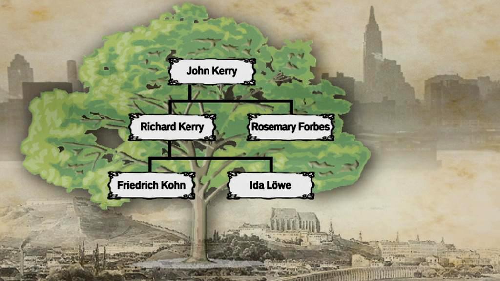 Předkové Johna Kerryho