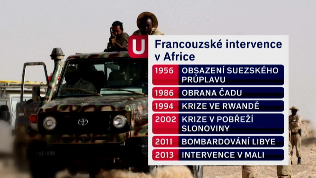 Francouzské intervence v Africe