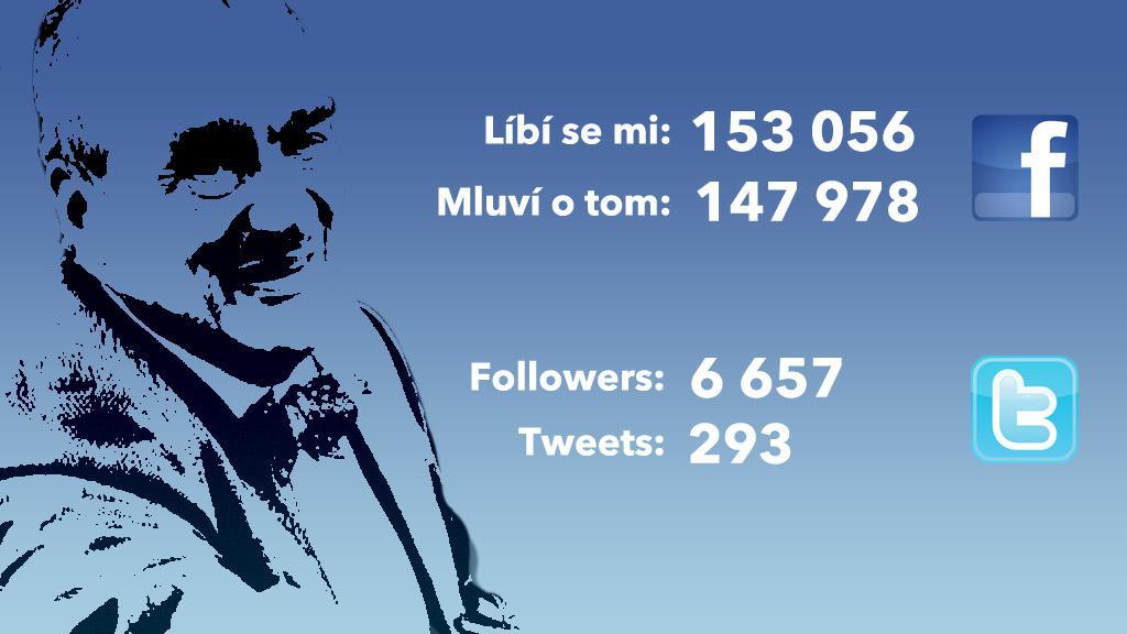 Schwarzenberg na sociálních sítích (17. ledna 14:00)