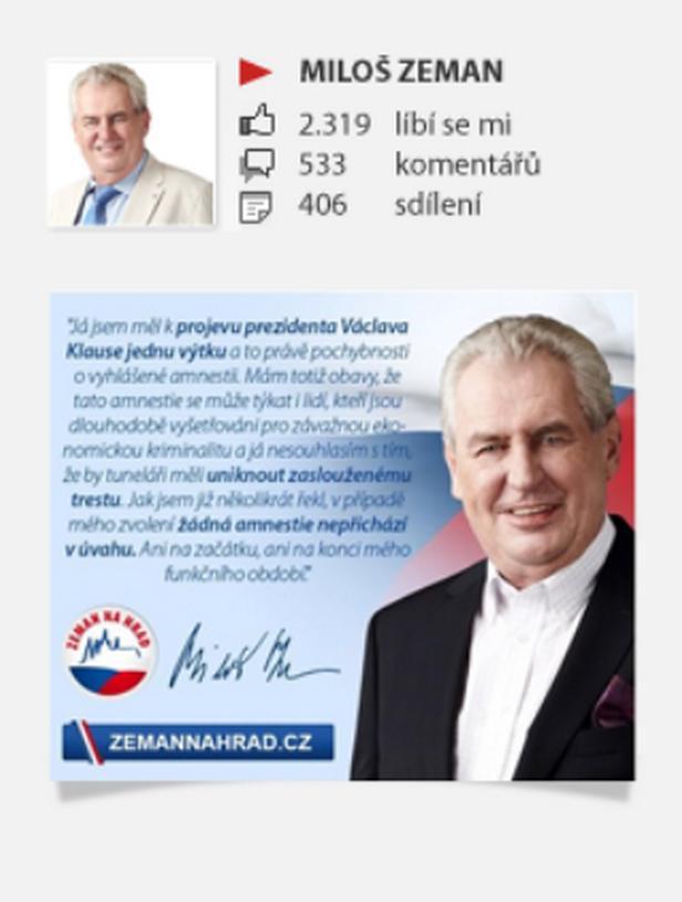 Nejpopulárnější Zemanův předvolební příspěvek