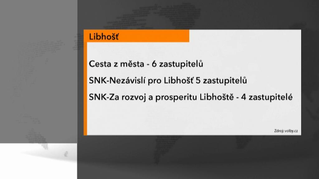 Výsledky opakovaných voleb v Libhošti