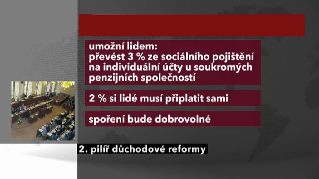 2. pilíř důchodové reformy