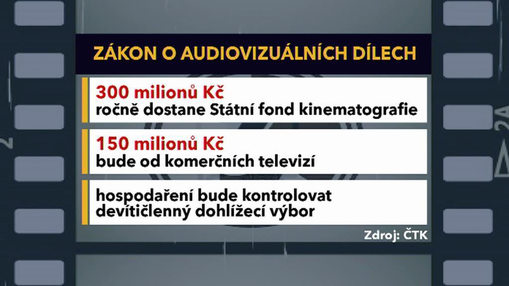 Zákon o audiovizuálních dílech