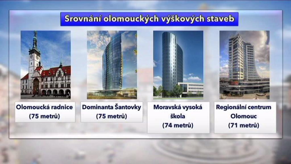 Olomoucké výškové stavby