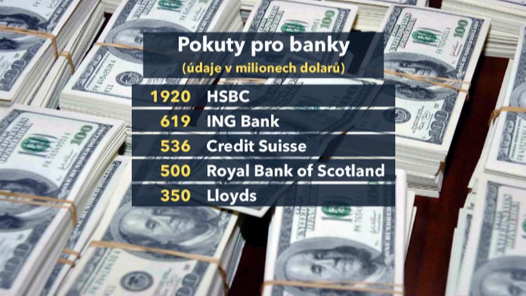 Pokuty pro banky