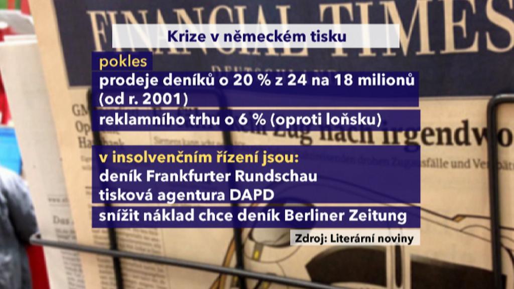 Krize v německém tisku