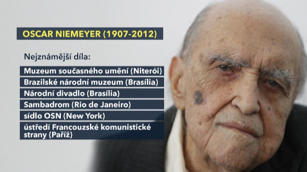 Nejznámější díla O. Niemeyera