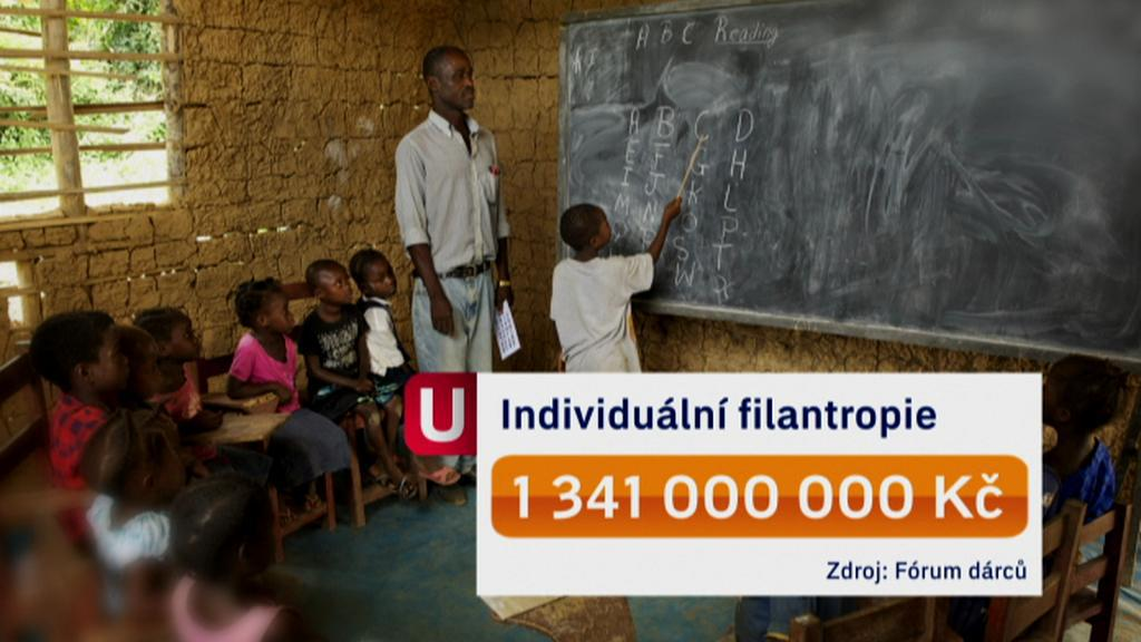Individuální filantropie