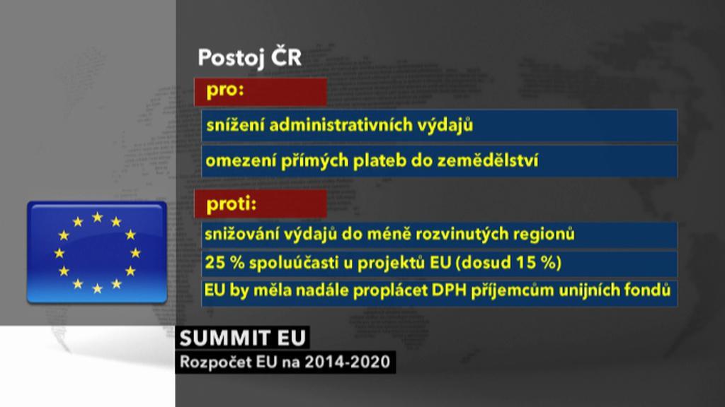 Postoj ČR k rozpočtu EU