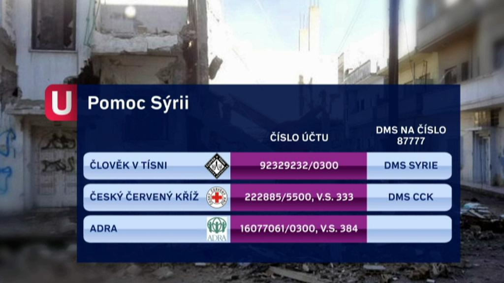 Pomoc Sýrii