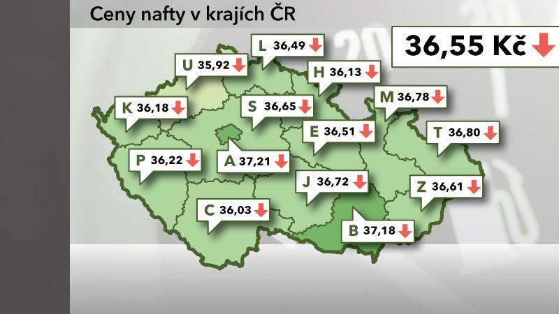 Ceny nafty v ČR k 8. listopadu 2012