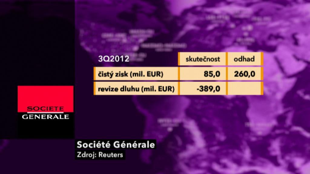 SG - výsledky 3Q 2012