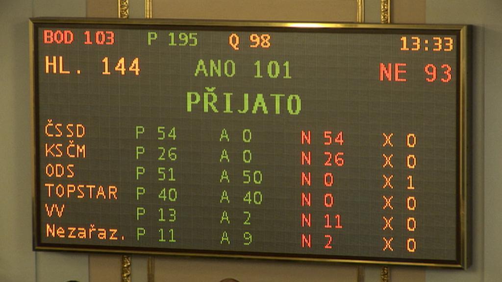 Daňový balíček prošel sněmovnou