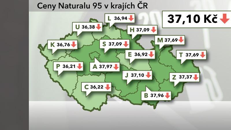 Ceny Naturalu 95 v ČR k 1. listopadu 2012