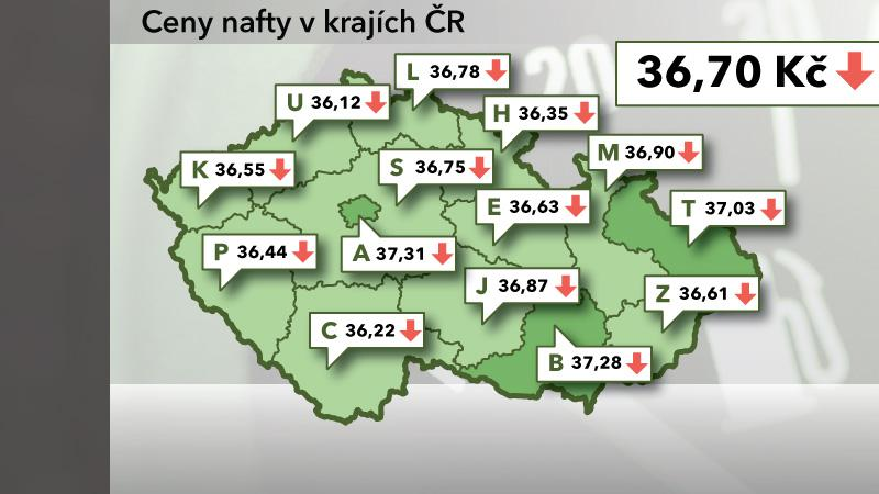 Ceny nafty v ČR k 1. listopadu 2012