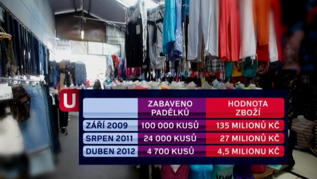 Zátahy celní správy v tržnicích v Hatích