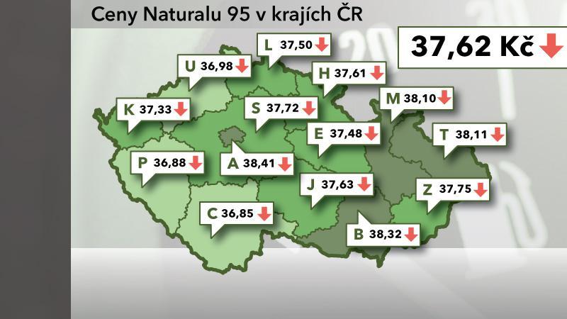Ceny Naturalu 95 v ČR k 25. říjnu 2012