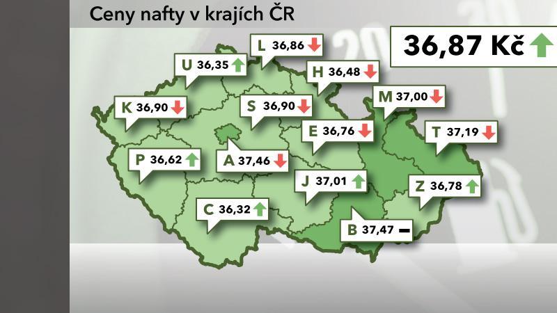 Ceny nafty v ČR k 25. říjnu 2012