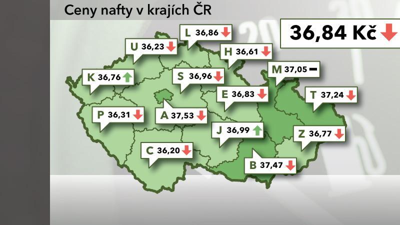 Ceny nafty v ČR k 18. říjnu 2012