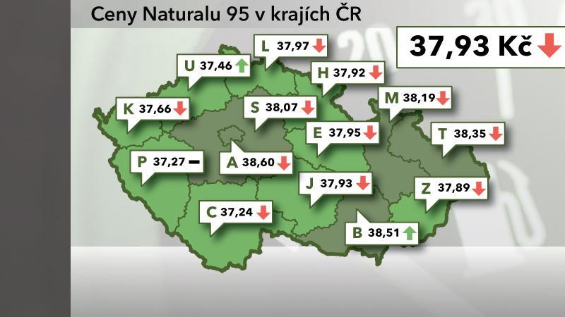Ceny Naturalu 95 v ČR k 10. říjnu 2012