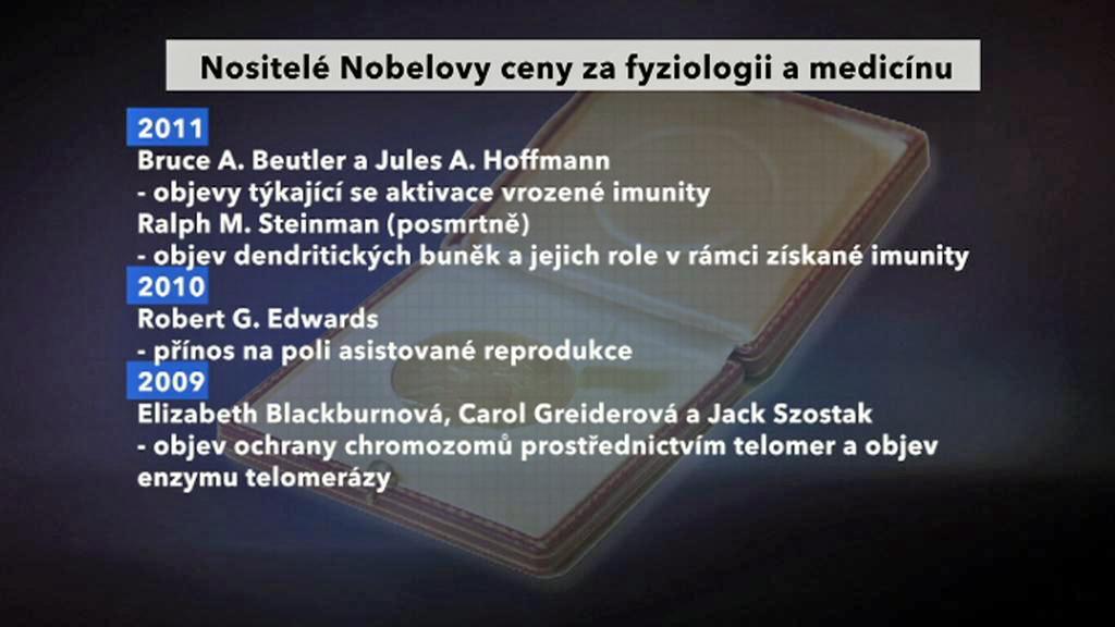 Nositelé Nobelovy ceny za fyziologii a medicínu