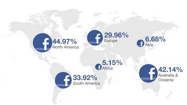 Uživatelé Facebooku po světě