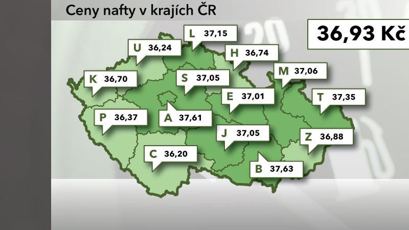 Ceny nafty v ČR ke 4. říjnu 2012