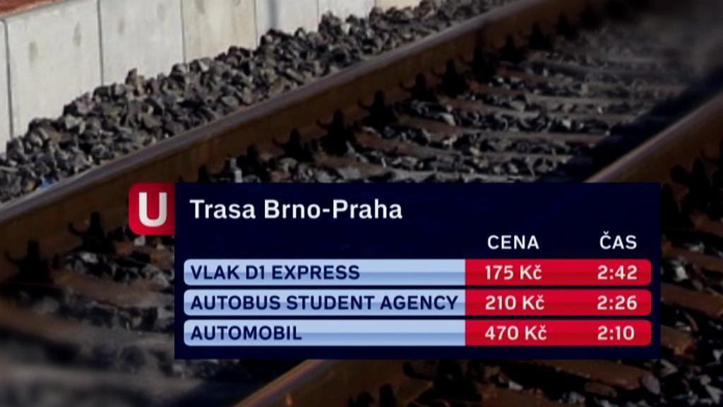 Spojení Brno–Praha
