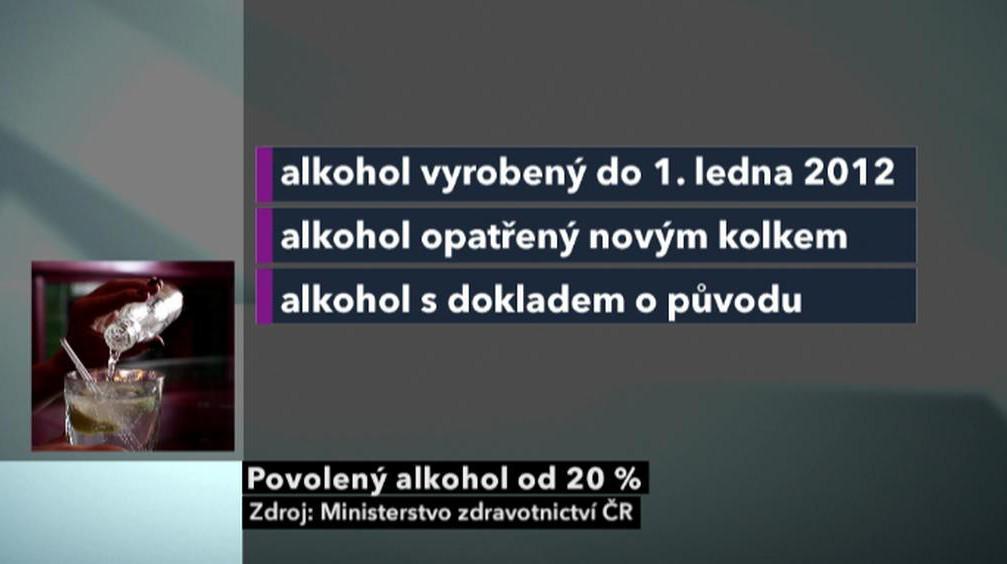 Povolený alkohol od 20 procent