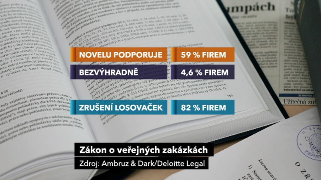 Zákon o veřejných zakázkách