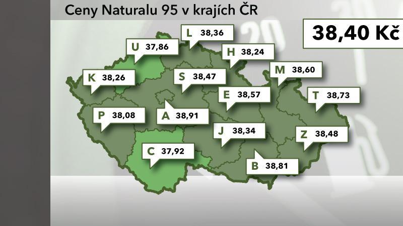 Cena Naturalu 95 v ČR k 19. září 2012