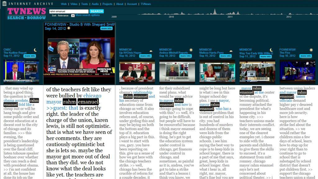 Internetový archiv amerického zpravodajství