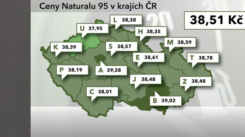 Ceny Naturalu 95 v ČR ke 13. září 2012