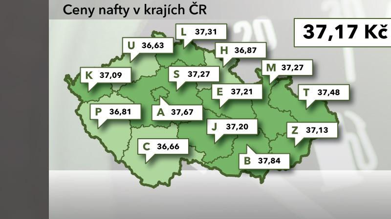 Ceny nafty v ČR ke 13. září 2012