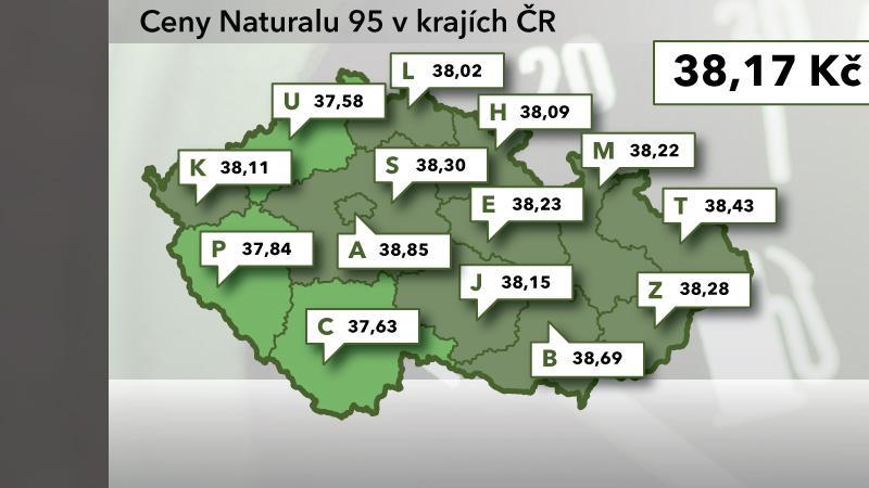 Cena Naturalu 95 v ČR ke 30. srpnu 2012