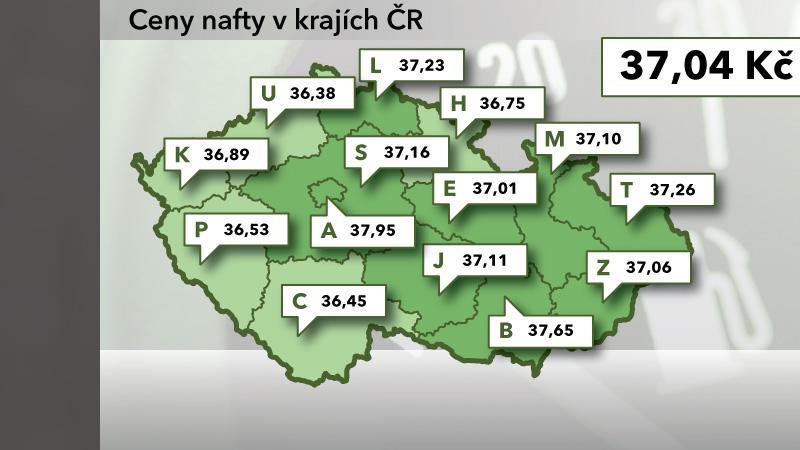 Ceny nafty v ČR ke 22. srpnu 2012