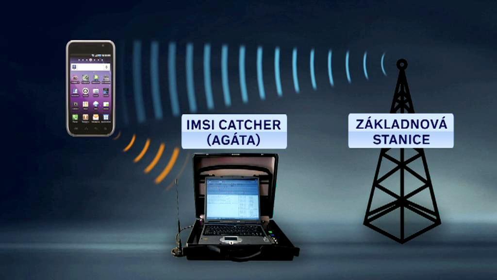 IMSI Catcher umí odposlouchávat všechny mobily v okolí