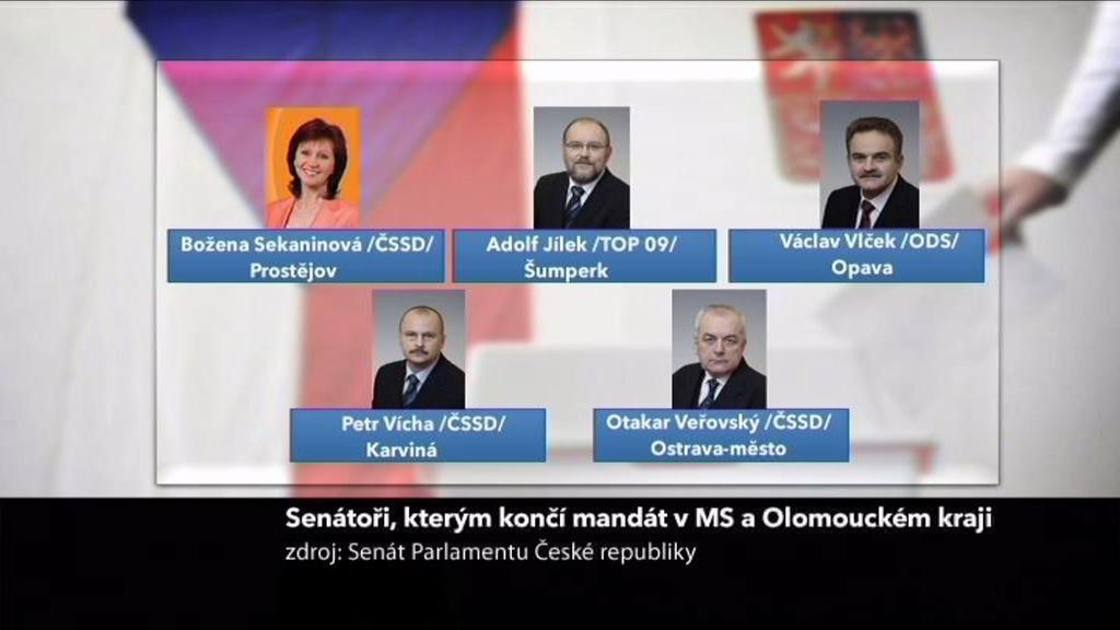 Současní senátoři v MS a OL kraji