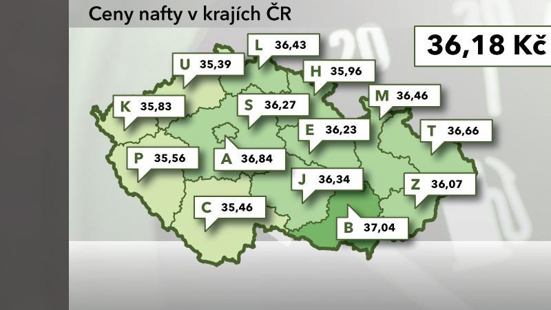 Ceny nafty v ČR k 29. červenci 2012