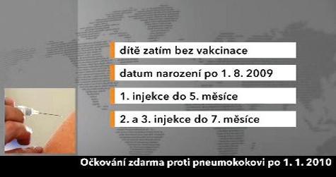 Očkování proti pneumokokovi po 1.1.2010