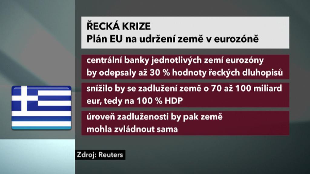 Poslední plán EU pro Řecko