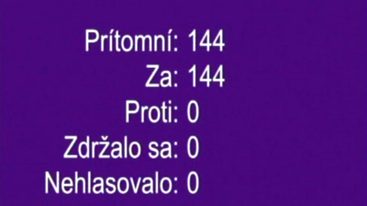 Hlasování slovenského parlamentu o zrušení imunity