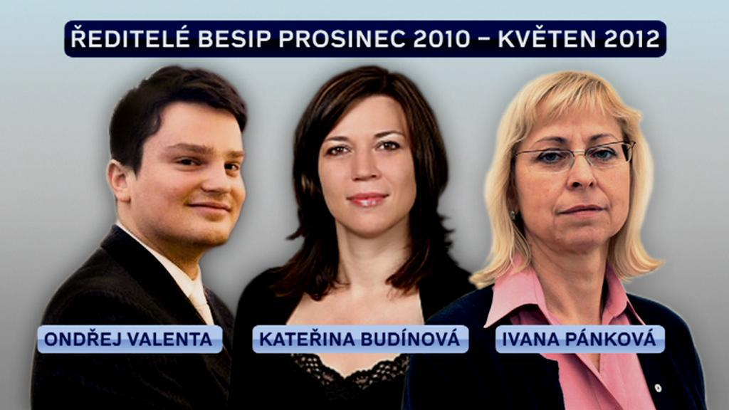 Ředitelé BESIPu