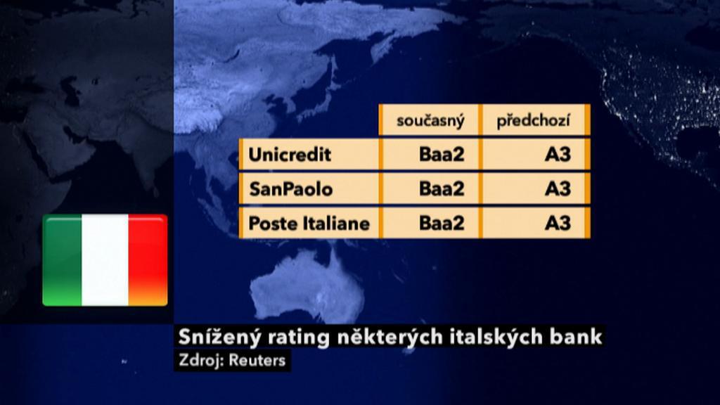 Snížený rating