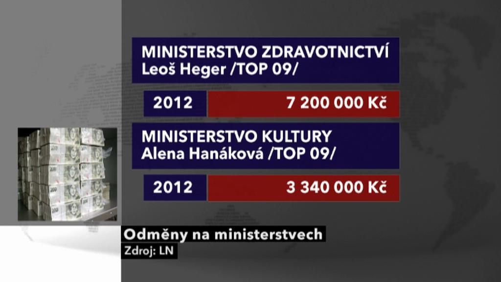Odměny na ministerstvech