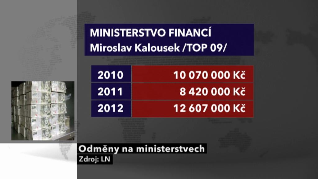 Odměny na ministerstvu financí