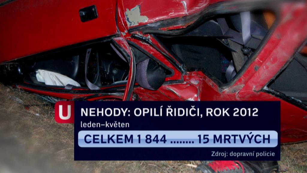 Nehody opilých řidičů v r. 2012